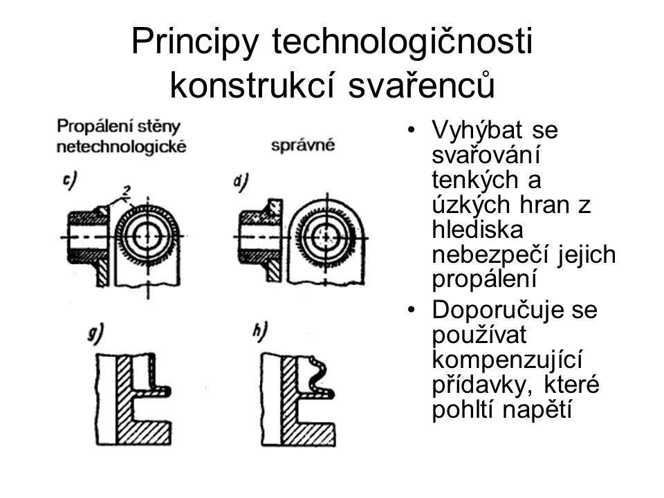 Principy technologičnosti konstrukcí svařenců Vyhýbat se svařování tenkých a úzkých hran z hlediska nebezpečí jejich propálení Doporučuje se používat kompenzující přídavky, které pohltí napětí