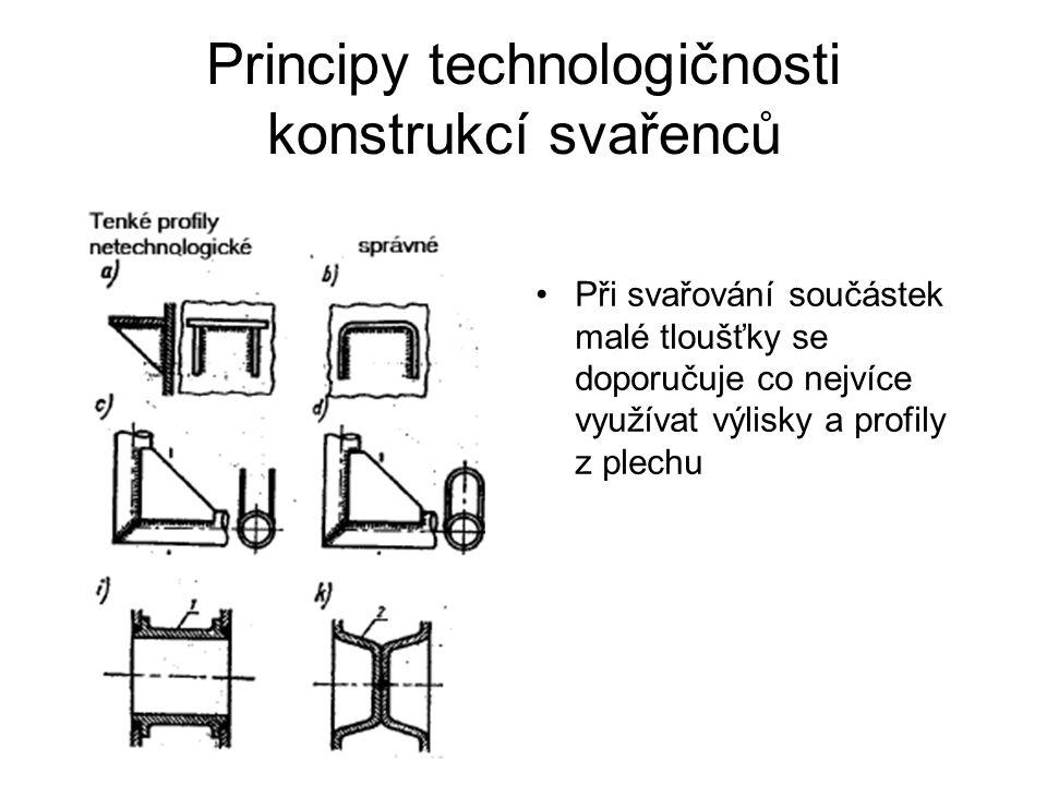 Principy technologičnosti konstrukcí svařenců Při svařování součástek malé tloušťky se doporučuje co nejvíce využívat výlisky a profily z plechu