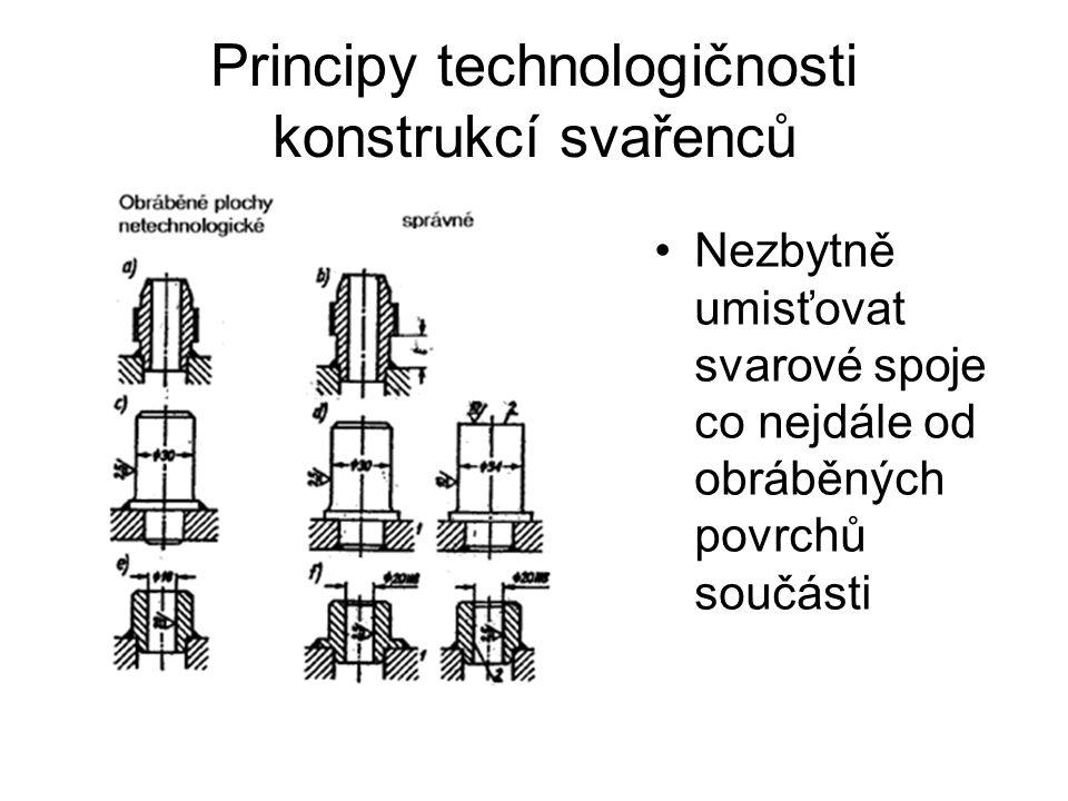 Principy technologičnosti konstrukcí svařenců Nezbytně umisťovat svarové spoje co nejdále od obráběných povrchů součásti