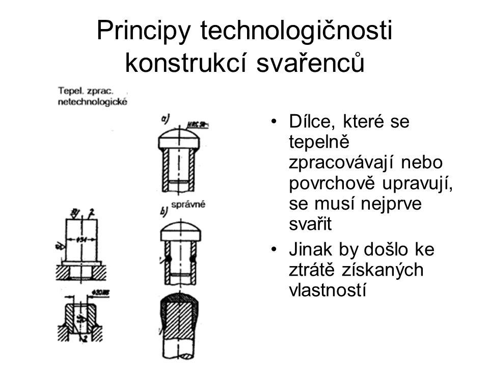 Principy technologičnosti konstrukcí svařenců Dílce, které se tepelně zpracovávají nebo povrchově upravují, se musí nejprve svařit Jinak by došlo ke ztrátě získaných vlastností