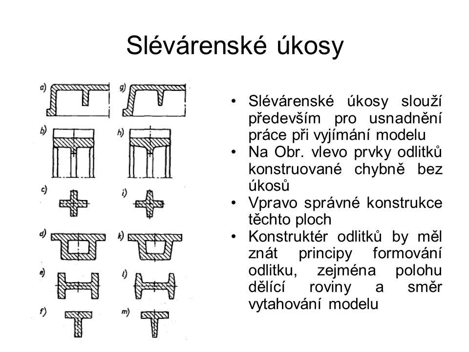 Slévárenské úkosy Slévárenské úkosy slouží především pro usnadnění práce při vyjímání modelu Na Obr. vlevo prvky odlitků konstruované chybně bez úkosů
