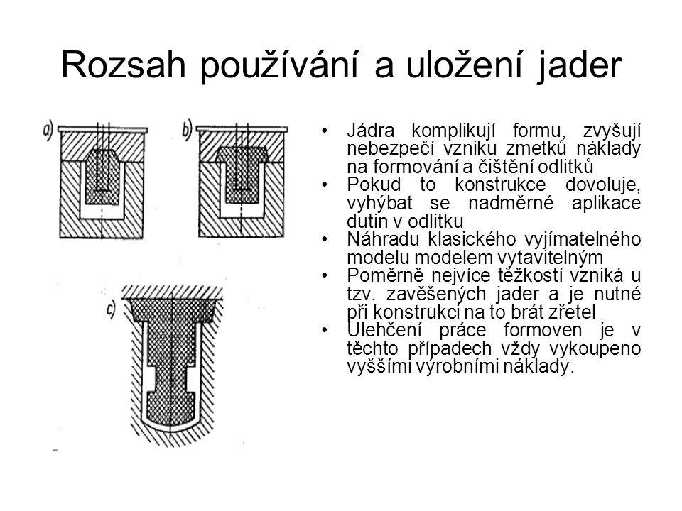 Rozsah používání a uložení jader Jádra komplikují formu, zvyšují nebezpečí vzniku zmetků náklady na formování a čištění odlitků Pokud to konstrukce do