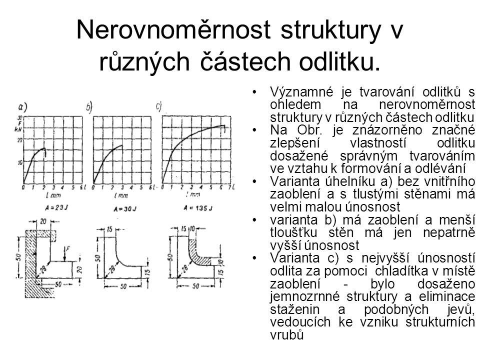 Nerovnoměrnost struktury v různých částech odlitku.