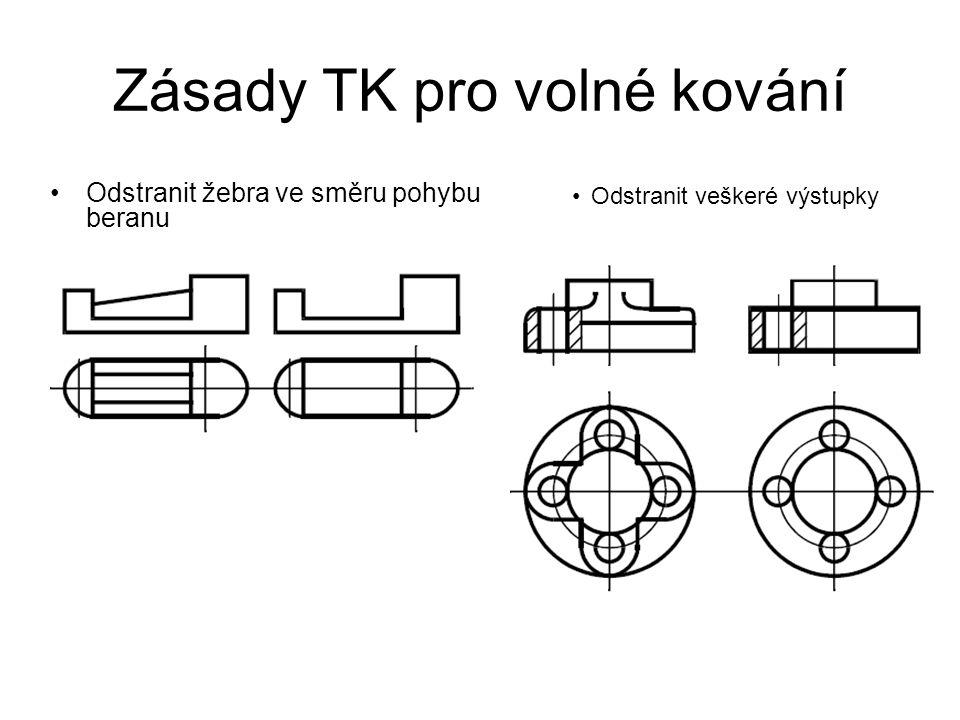 Zásady TK pro volné kování Odstranit žebra ve směru pohybu beranu Odstranit veškeré výstupky