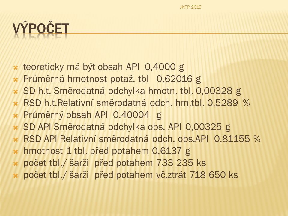  teoreticky má být obsah API 0,4000 g  Průměrná hmotnost potaž.
