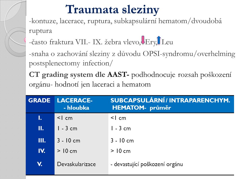Traumata sleziny Traumata sleziny -kontuze, lacerace, ruptura, subkapsulární hematom/dvoudobá ruptura -často fraktura VII.- IX.