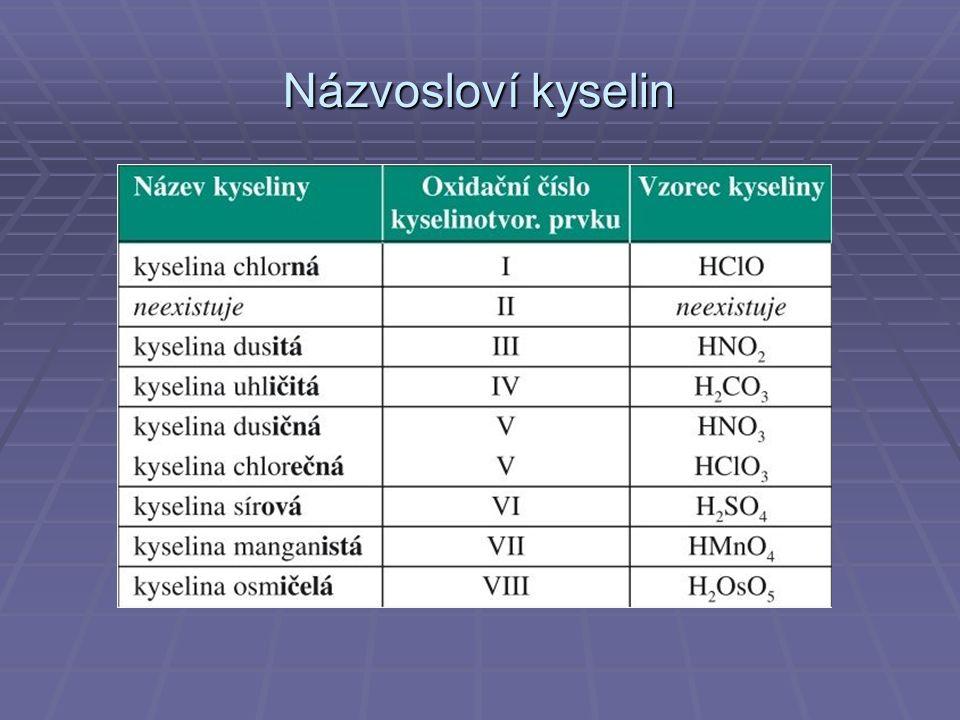 Úkol Utvořte názvy a vzorce těchto kyselin: kyselina siřičitá kyselina chloristá kyselina fosforečná HIO 3 HNO 3 H 2 CO 3