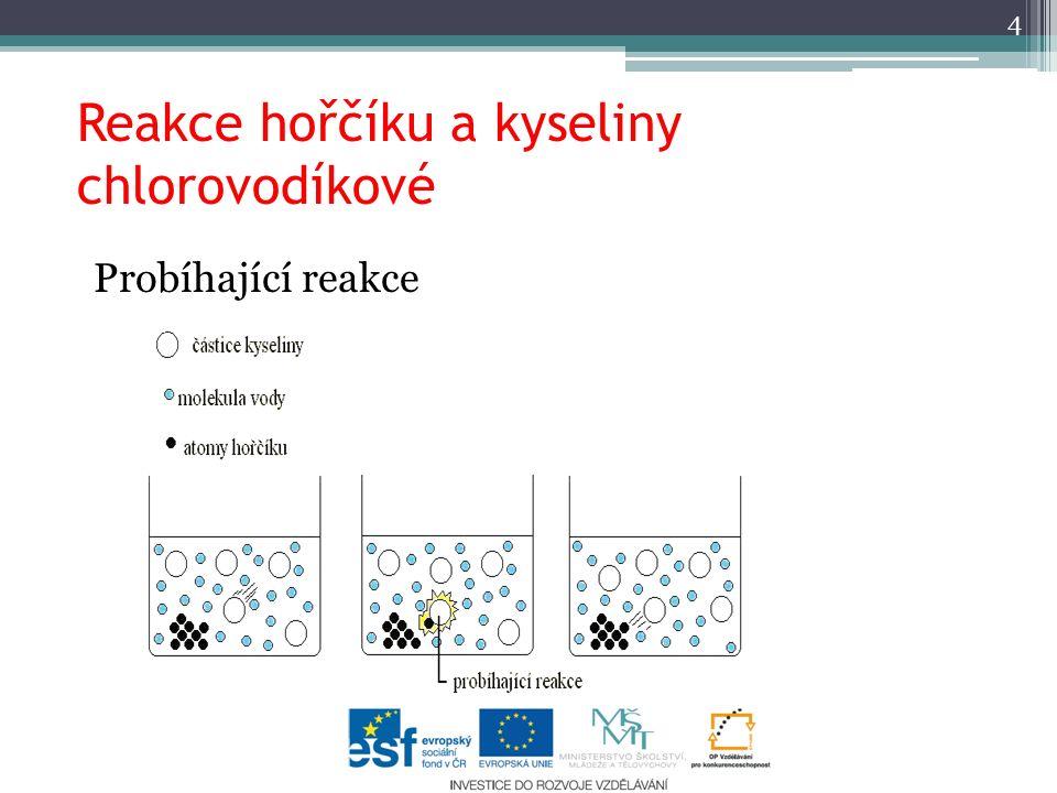 Reakce hořčíku a kyseliny chlorovodíkové Probíhající reakce 4 Č á stice se v kapalině neust á le pohybuj í.