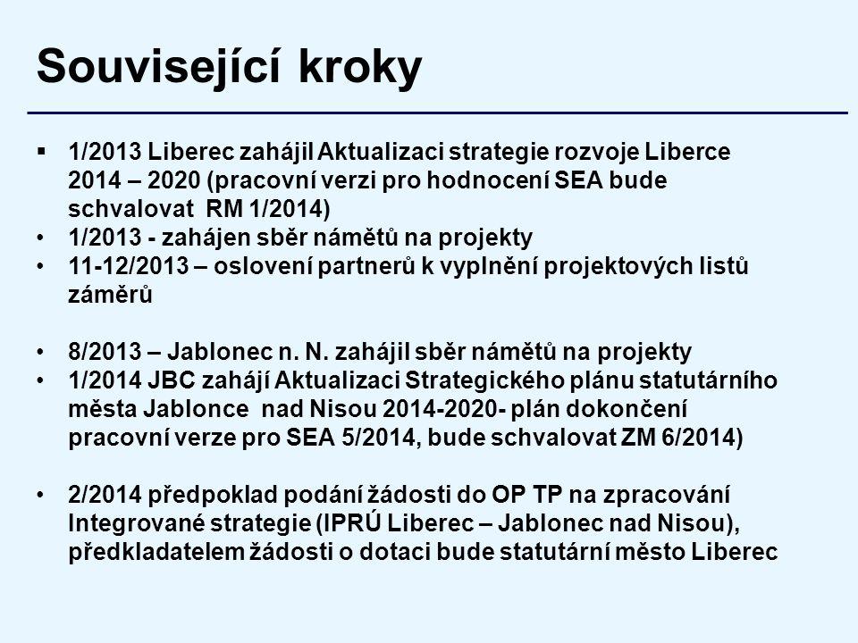 Související kroky  1/2013 Liberec zahájil Aktualizaci strategie rozvoje Liberce 2014 – 2020 (pracovní verzi pro hodnocení SEA bude schvalovat RM 1/2014) 1/2013 - zahájen sběr námětů na projekty 11-12/2013 – oslovení partnerů k vyplnění projektových listů záměrů 8/2013 – Jablonec n.