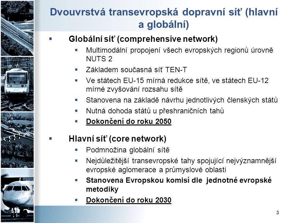 3 Dvouvrstvá transevropská dopravní síť (hlavní a globální)  Globální síť (comprehensive network)  Multimodální propojení všech evropských regionů úrovně NUTS 2  Základem současná síť TEN-T  Ve státech EU-15 mírná redukce sítě, ve státech EU-12 mírné zvyšování rozsahu sítě  Stanovena na základě návrhu jednotlivých členských států  Nutná dohoda států u přeshraničních tahů  Dokončení do roku 2050  Hlavní síť (core network)  Podmnožina globální sítě  Nejdůležitější transevropské tahy spojující nejvýznamnější evropské aglomerace a průmyslové oblasti  Stanovena Evropskou komisí dle jednotné evropské metodiky  Dokončení do roku 2030