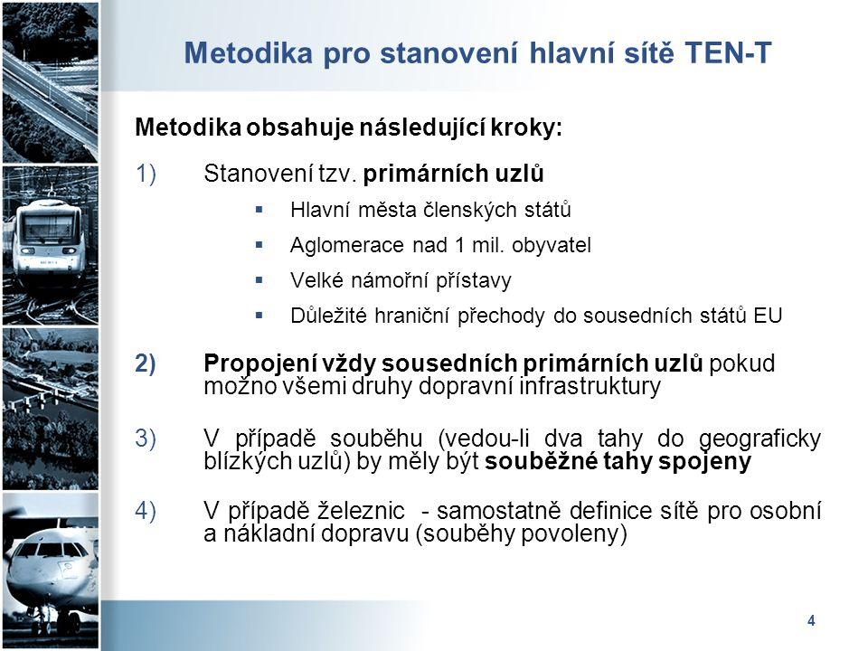 4 Metodika pro stanovení hlavní sítě TEN-T Metodika obsahuje následující kroky: 1)Stanovení tzv.