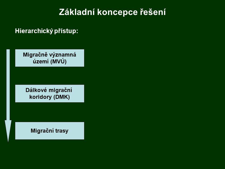 Základní koncepce řešení Hierarchický přístup: Migračně významná území (MVÚ) Dálkové migrační koridory (DMK) Migrační trasy