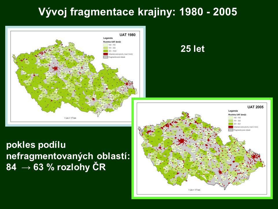 Prognóza vývoje fragmentace do r.
