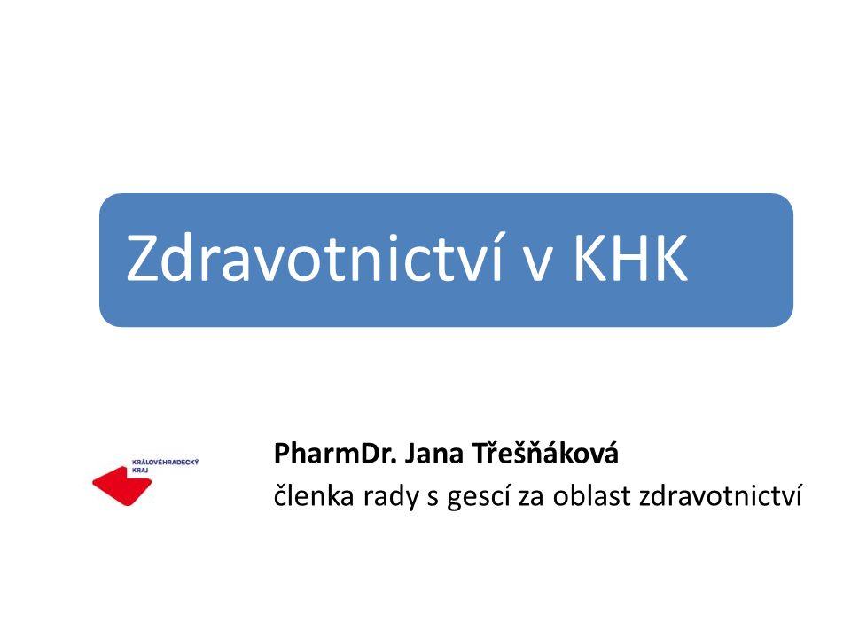Zdravotnictví v KHK PharmDr. Jana Třešňáková členka rady s gescí za oblast zdravotnictví