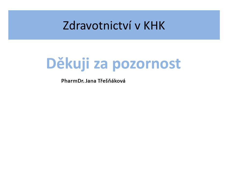 Zdravotnictví v KHK Děkuji za pozornost PharmDr. Jana Třešňáková