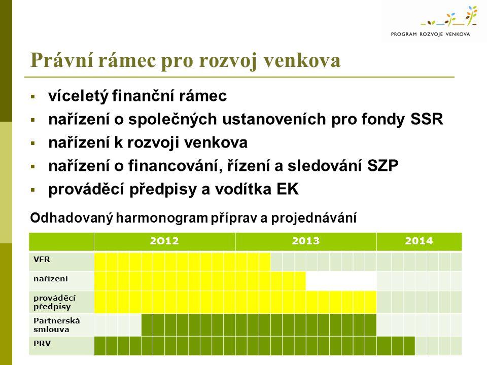 Právní rámec pro rozvoj venkova  víceletý finanční rámec  nařízení o společných ustanoveních pro fondy SSR  nařízení k rozvoji venkova  nařízení o financování, řízení a sledování SZP  prováděcí předpisy a vodítka EK Odhadovaný harmonogram příprav a projednávání 2O1220132014 VFR nařízení prováděcí předpisy Partnerská smlouva PRV