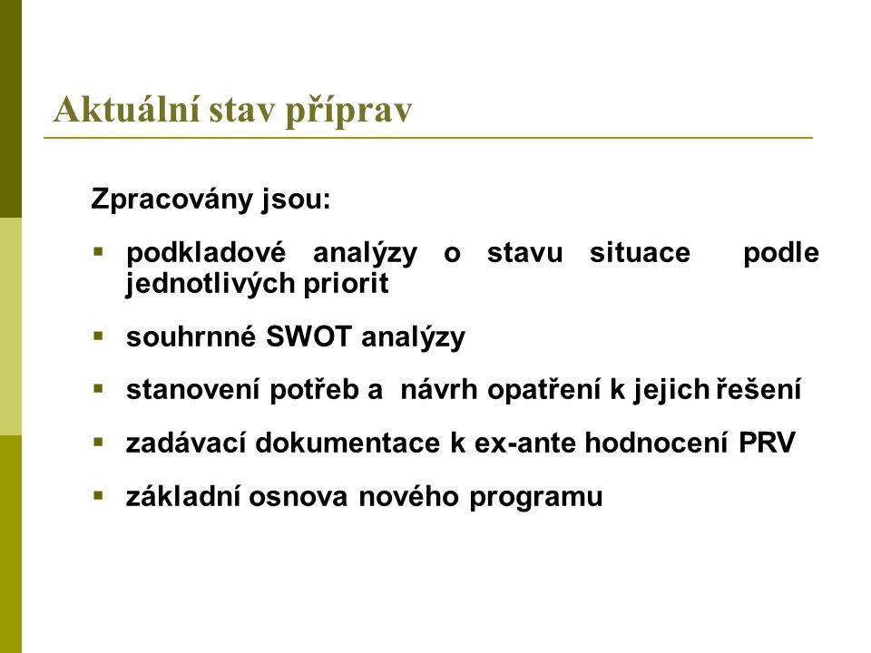 Aktuální stav příprav Zpracovány jsou:  podkladové analýzy o stavu situace podle jednotlivých priorit  souhrnné SWOT analýzy  stanovení potřeb a ná