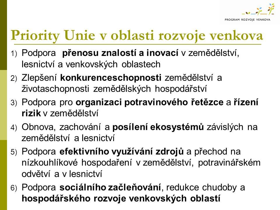 Priority Unie v oblasti rozvoje venkova 1) Podpora přenosu znalostí a inovací v zemědělství, lesnictví a venkovských oblastech 2) Zlepšení konkurences