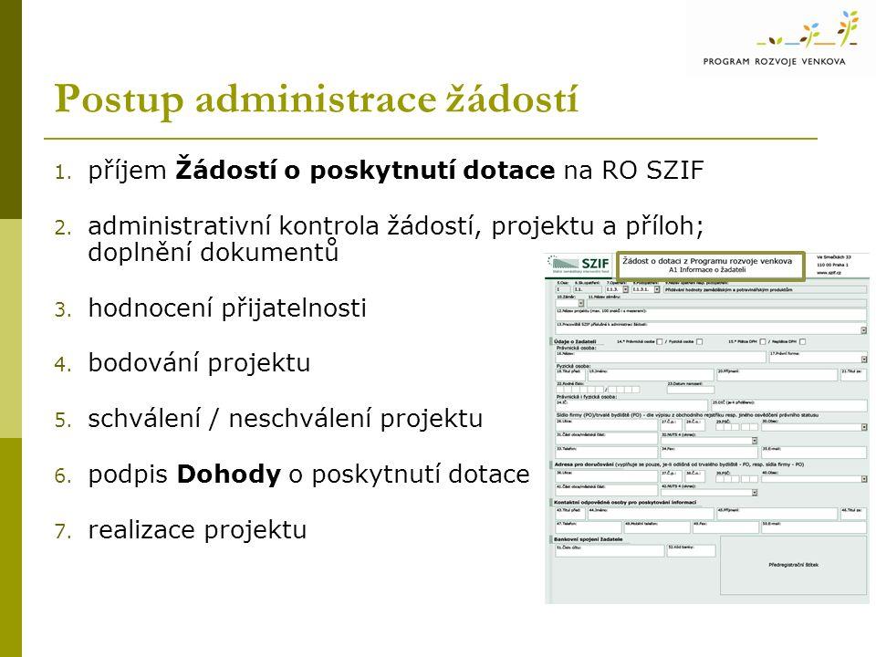 Postup administrace žádostí 1. příjem Žádostí o poskytnutí dotace na RO SZIF 2. administrativní kontrola žádostí, projektu a příloh; doplnění dokument