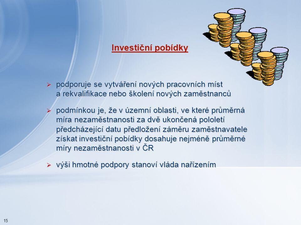 Investiční pobídky  podporuje se vytváření nových pracovních míst a rekvalifikace nebo školení nových zaměstnanců  podmínkou je, že v územní oblasti, ve které průměrná míra nezaměstnanosti za dvě ukončená pololetí předcházející datu předložení záměru zaměstnavatele získat investiční pobídky dosahuje nejméně průměrné míry nezaměstnanosti v ČR  výši hmotné podpory stanoví vláda nařízením 15