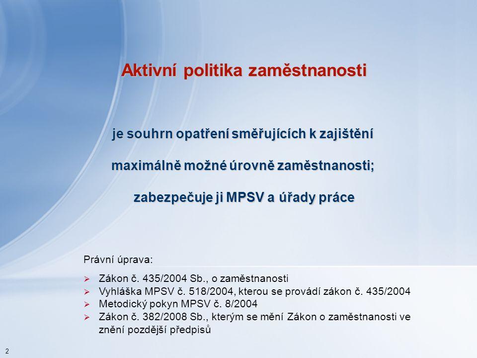Aktivní politika zaměstnanosti je souhrn opatření směřujících k zajištění maximálně možné úrovně zaměstnanosti; zabezpečuje ji MPSV a úřady práce Právní úprava:  Zákon č.