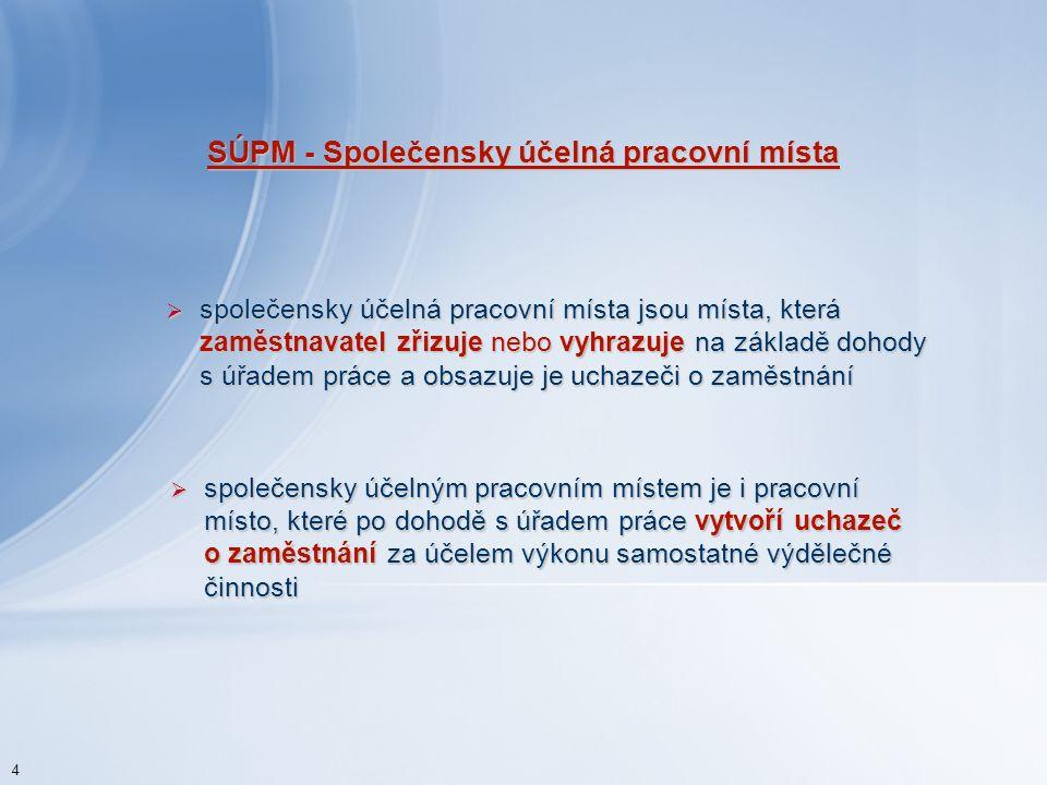 SÚPM - Společensky účelná pracovní místa  společensky účelným pracovním místem je i pracovní místo, které po dohodě s úřadem práce vytvoří uchazeč o zaměstnání za účelem výkonu samostatné výdělečné činnosti  společensky účelná pracovní místa jsou místa, která zaměstnavatel zřizuje nebo vyhrazuje na základě dohody s úřadem práce a obsazuje je uchazeči o zaměstnání 4