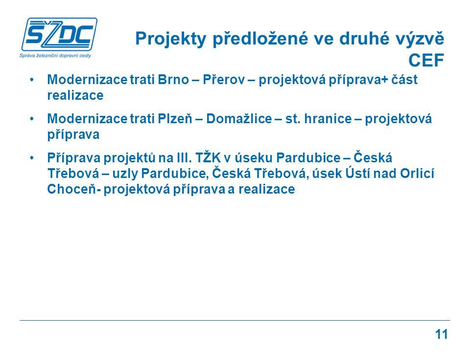 Modernizace trati Brno – Přerov – projektová příprava+ část realizace Modernizace trati Plzeň – Domažlice – st.