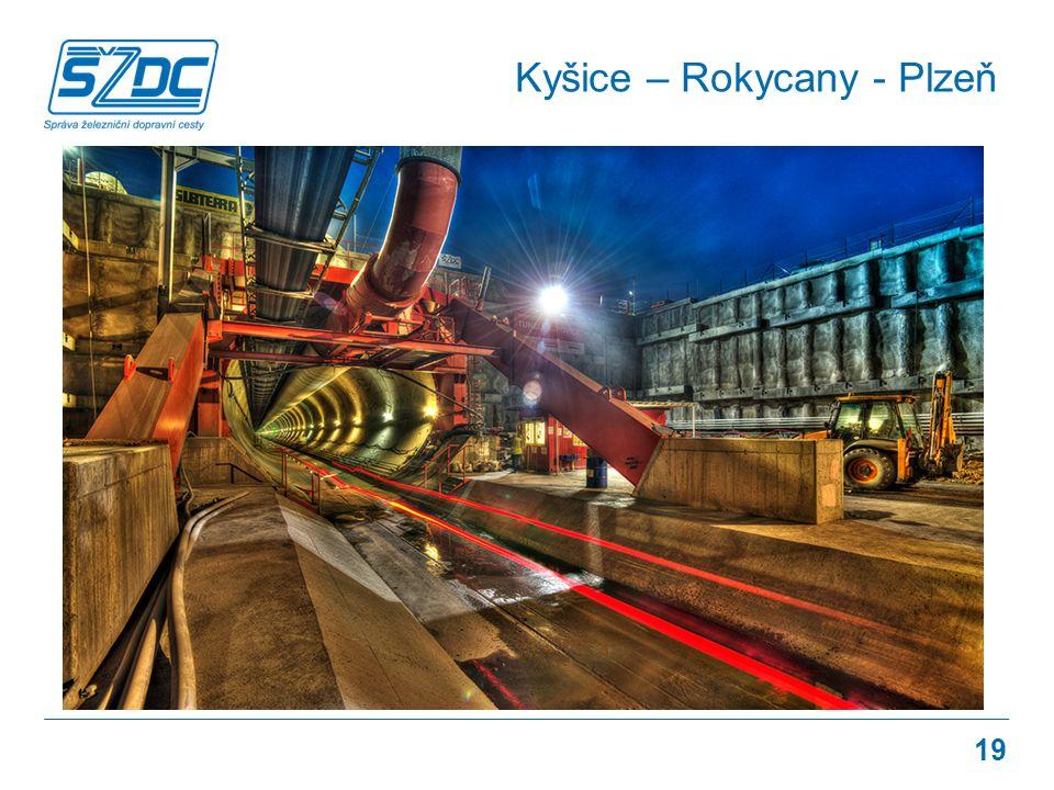 Kyšice – Rokycany - Plzeň 19