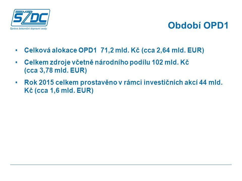 Celková alokace OPD1 71,2 mld. Kč (cca 2,64 mld.