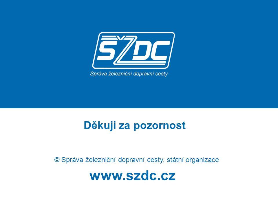 www.szdc.cz © Správa železniční dopravní cesty, státní organizace Děkuji za pozornost