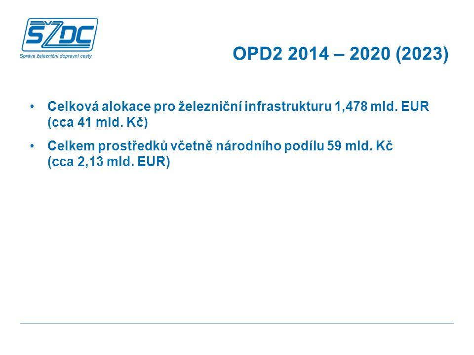 Celková alokace pro železniční infrastrukturu 1,478 mld.