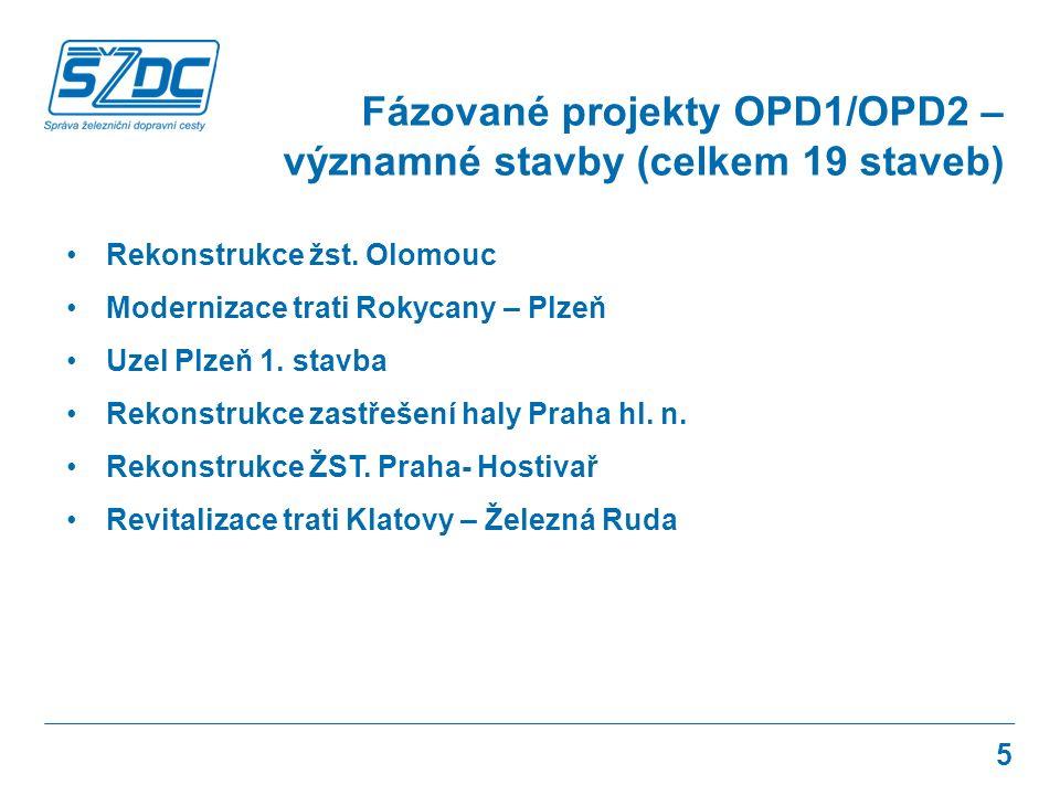 Rekonstrukce žst. Olomouc Modernizace trati Rokycany – Plzeň Uzel Plzeň 1.