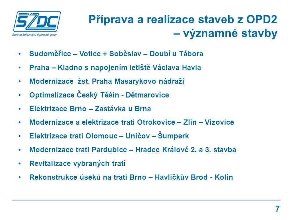 Sudoměřice – Votice + Soběslav – Doubí u Tábora Praha – Kladno s napojením letiště Václava Havla Modernizace žst.