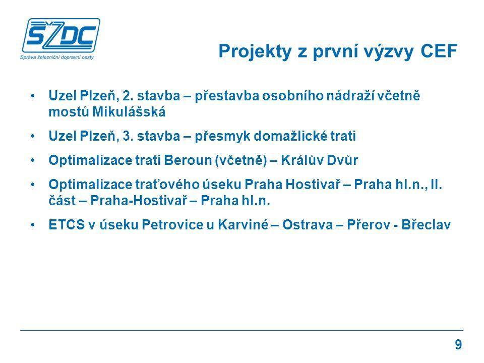 Uzel Plzeň, 2. stavba – přestavba osobního nádraží včetně mostů Mikulášská Uzel Plzeň, 3.