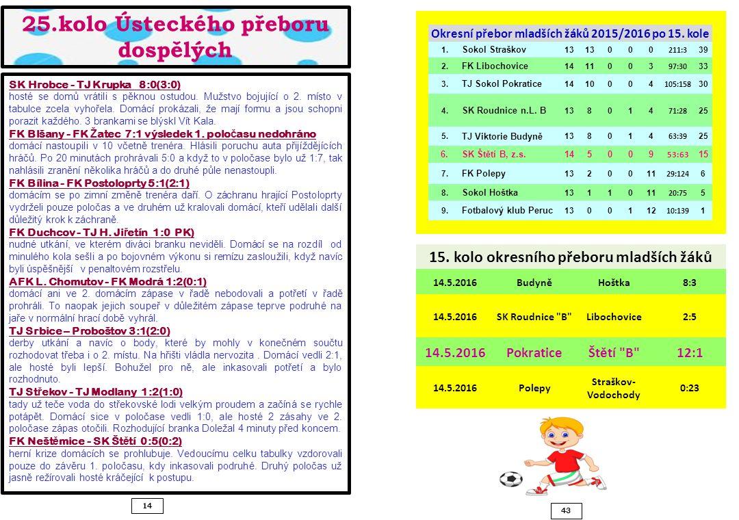 14 43 SK Hrobce - TJ Krupka 8:0(3:0) hosté se domů vrátili s pěknou ostudou.