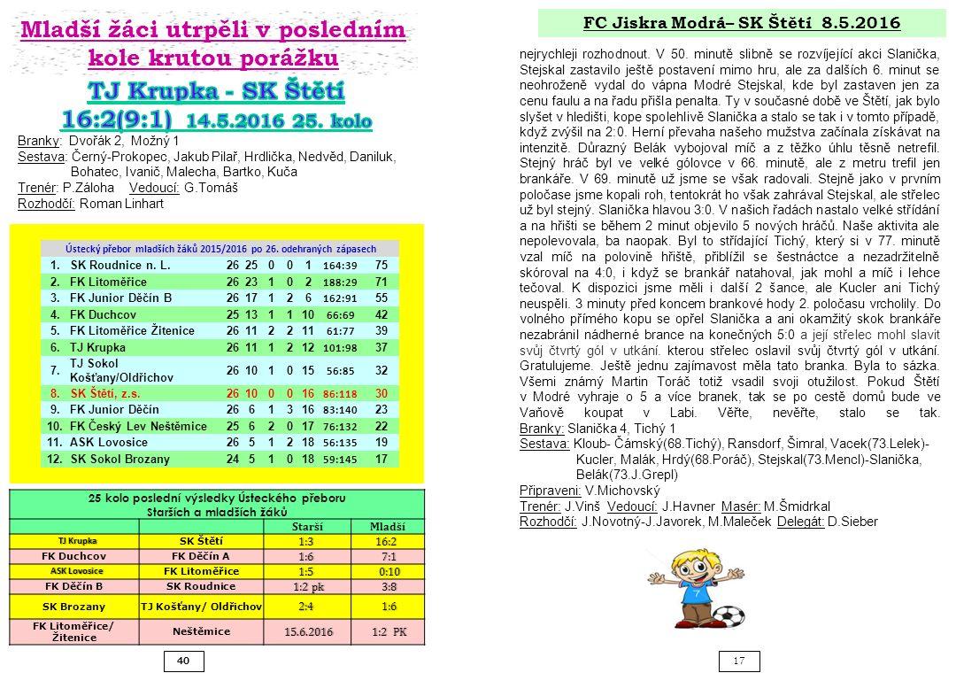 40 17 FC Jiskra Modrá– SK Štětí 8.5.2016 nejrychleji rozhodnout.