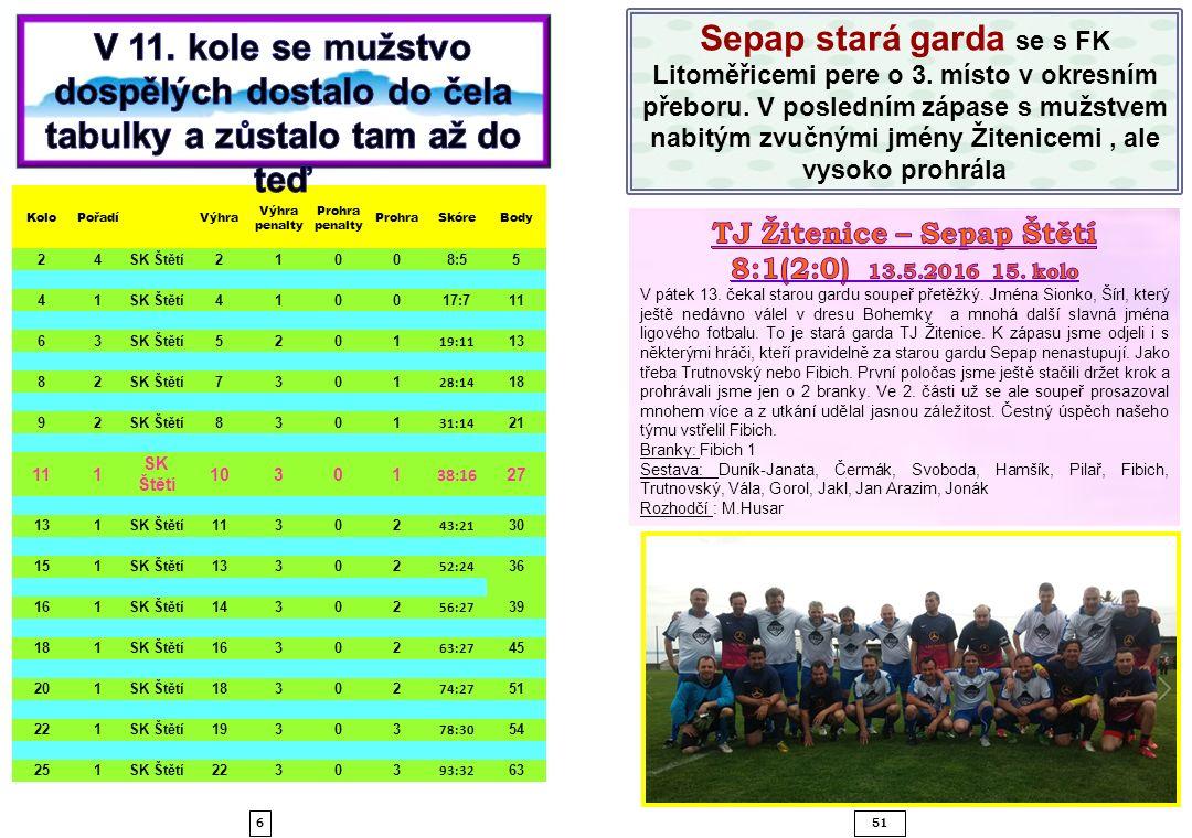 651 Sepap stará garda se s FK Litoměřicemi pere o 3.