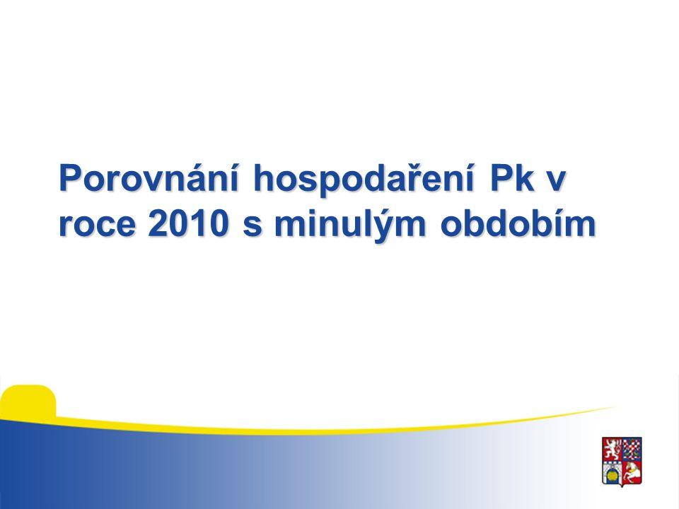 Porovnání hospodaření Pk v roce 2010 s minulým obdobím