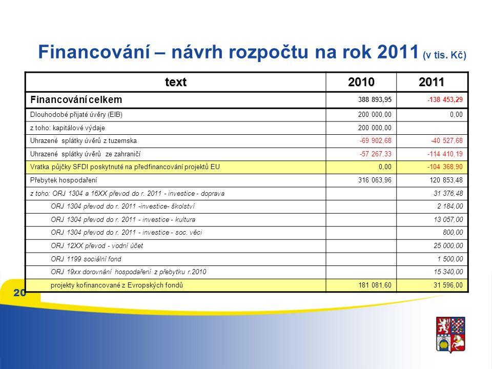 20 Financování – návrh rozpočtu na rok 2011 (v tis.