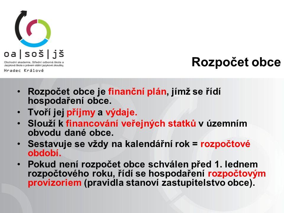 Autorská práva a citace Zákon číslo 250/2000 Sb., o rozpočtových pravidlech územních rozpočtů.