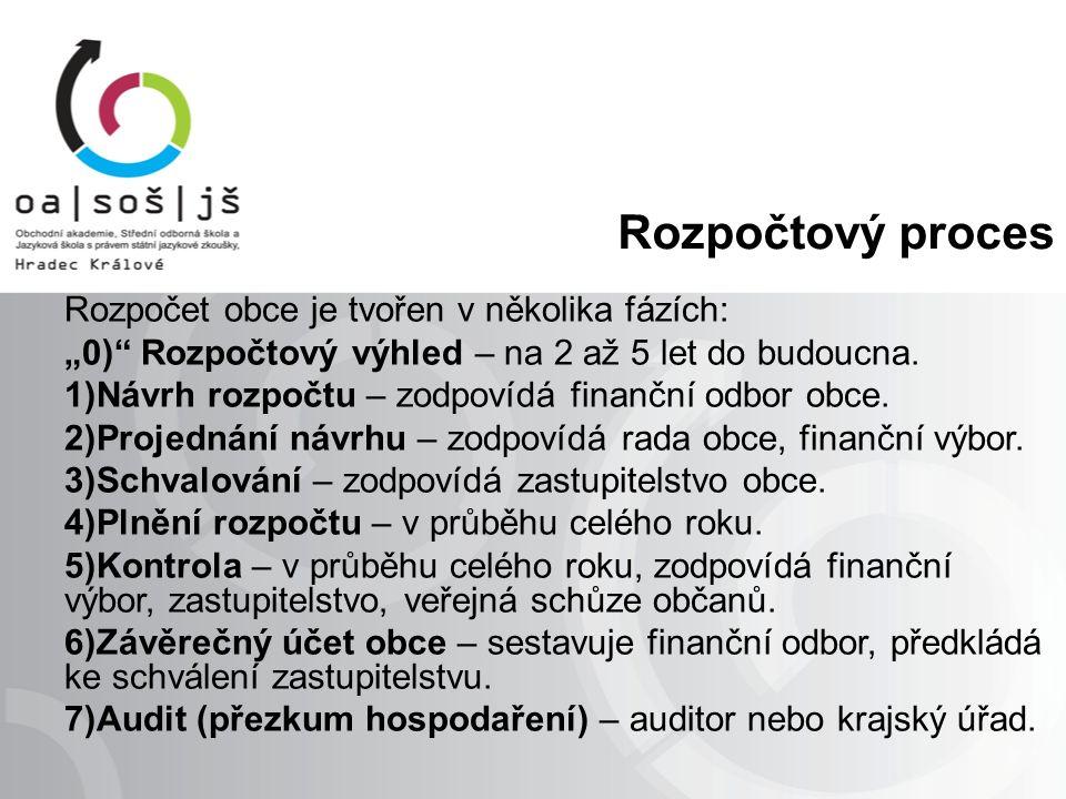 Zdroje obrázků Obr.1 [1] [online].[cit. 2013-10-08].