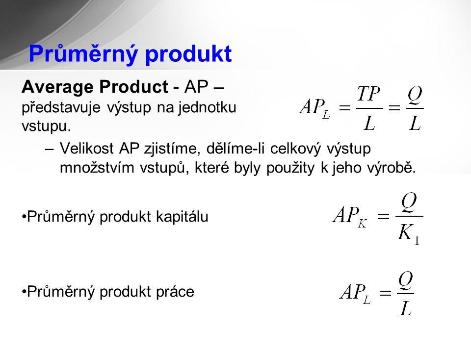 Průměrný produkt Average Product - AP – představuje výstup na jednotku vstupu.
