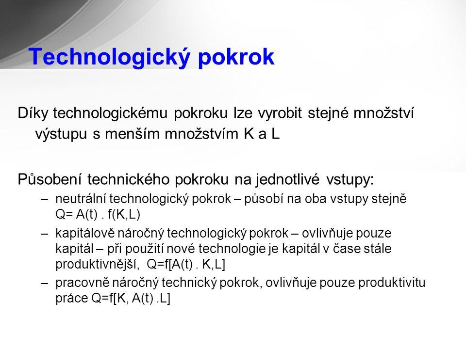Technologický pokrok Díky technologickému pokroku lze vyrobit stejné množství výstupu s menším množstvím K a L Působení technického pokroku na jednotlivé vstupy: –neutrální technologický pokrok – působí na oba vstupy stejně Q= A(t).