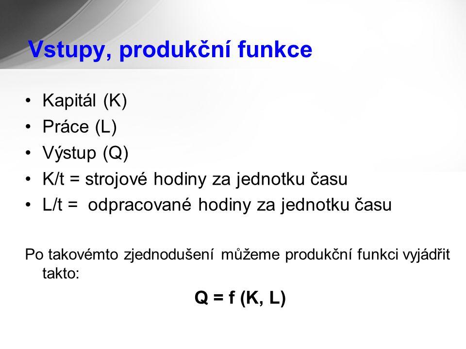 Vstupy, produkční funkce Kapitál (K) Práce (L) Výstup (Q) K/t = strojové hodiny za jednotku času L/t = odpracované hodiny za jednotku času Po takovémto zjednodušení můžeme produkční funkci vyjádřit takto: Q = f (K, L)
