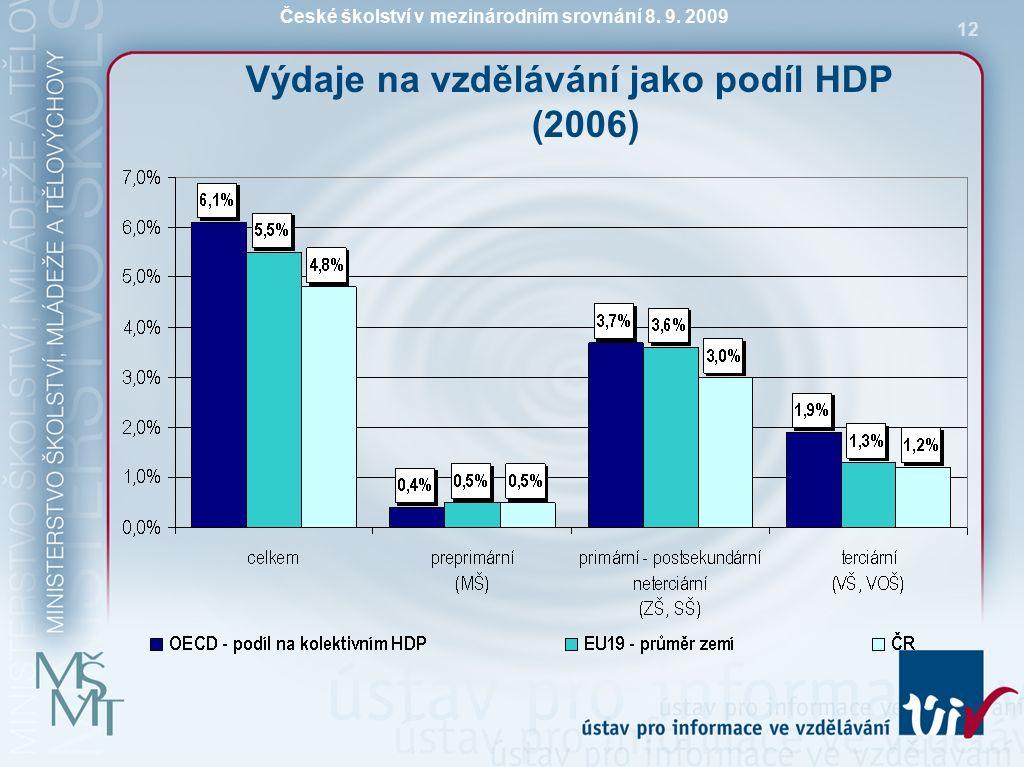 České školství v mezinárodním srovnání 8. 9. 2009 12 Výdaje na vzdělávání jako podíl HDP (2006)