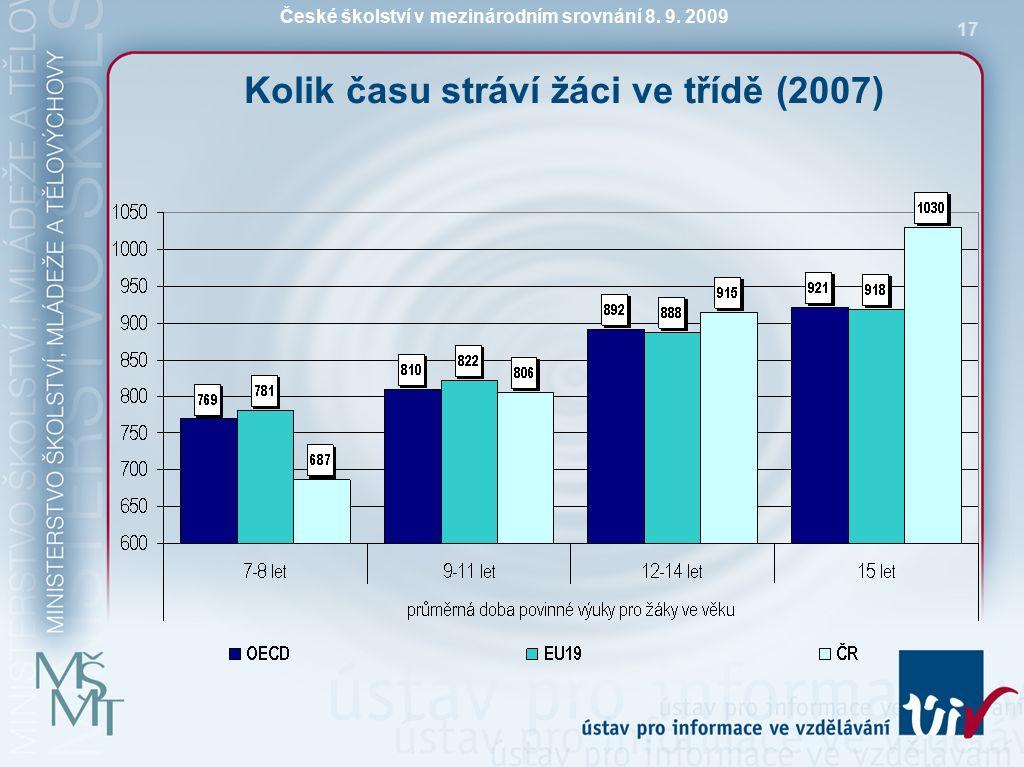 České školství v mezinárodním srovnání 8. 9. 2009 17 Kolik času stráví žáci ve třídě (2007)