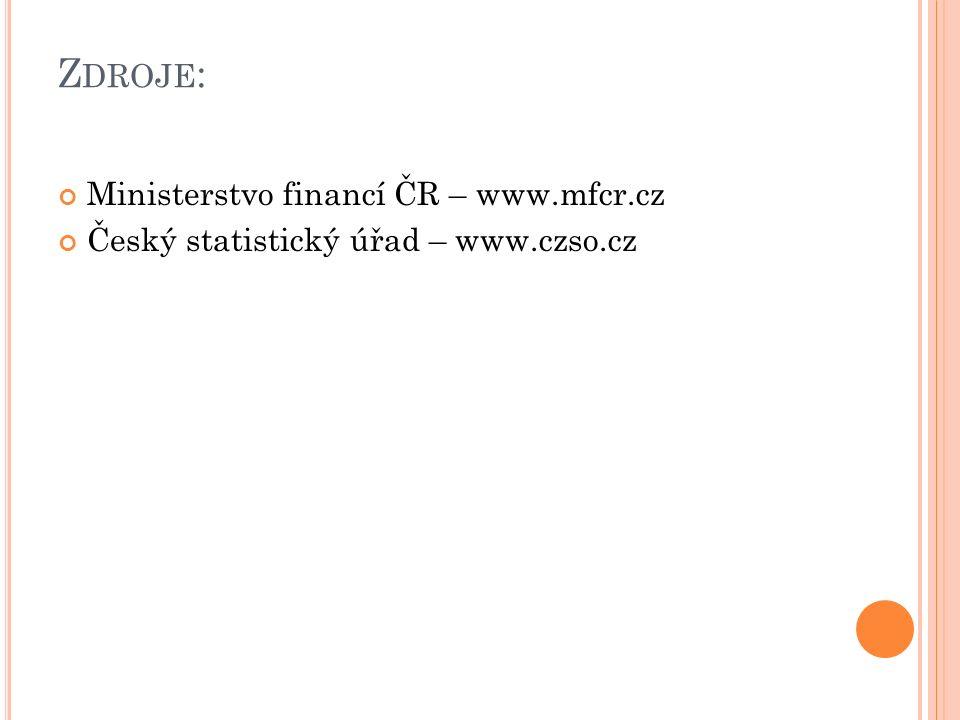Z DROJE : Ministerstvo financí ČR – www.mfcr.cz Český statistický úřad – www.czso.cz