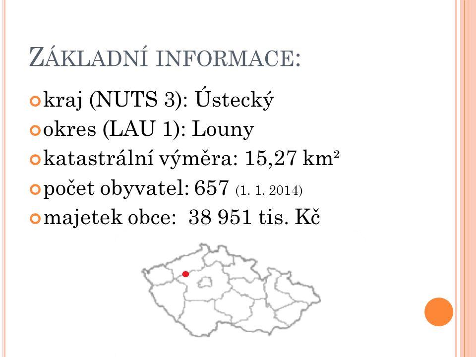 Z ÁKLADNÍ INFORMACE : kraj (NUTS 3): Ústecký okres (LAU 1): Louny katastrální výměra: 15,27 km² počet obyvatel: 657 (1.