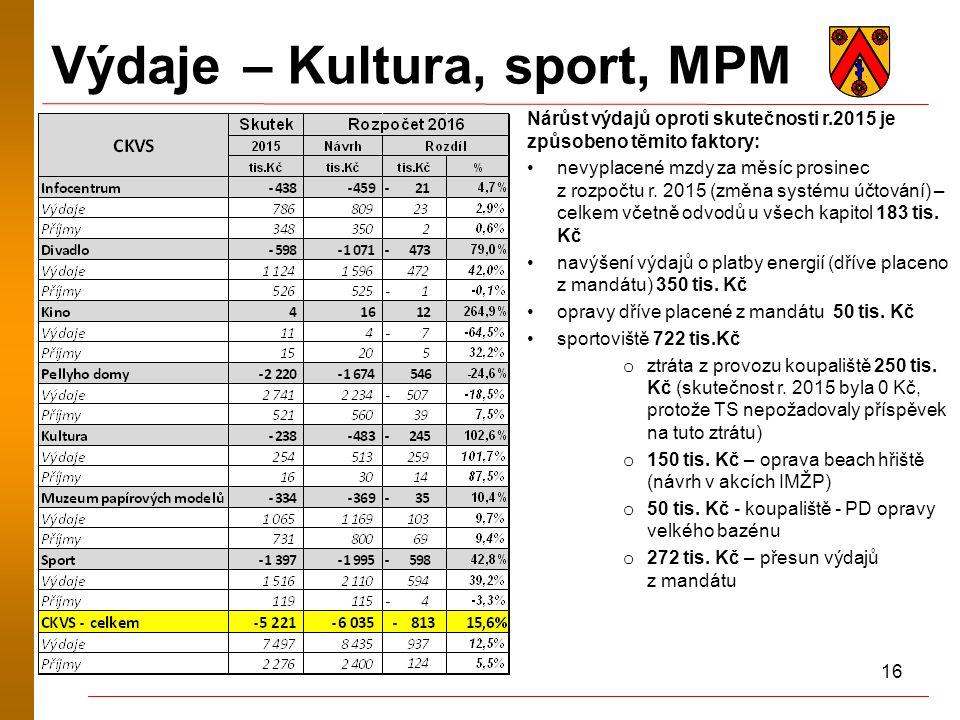 16 Výdaje – Kultura, sport, MPM Nárůst výdajů oproti skutečnosti r.2015 je způsobeno těmito faktory: nevyplacené mzdy za měsíc prosinec z rozpočtu r.