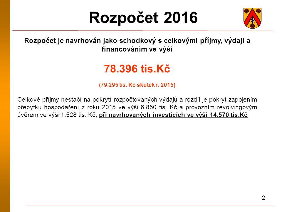 3 Rozpočtované příjmy na rok 2016